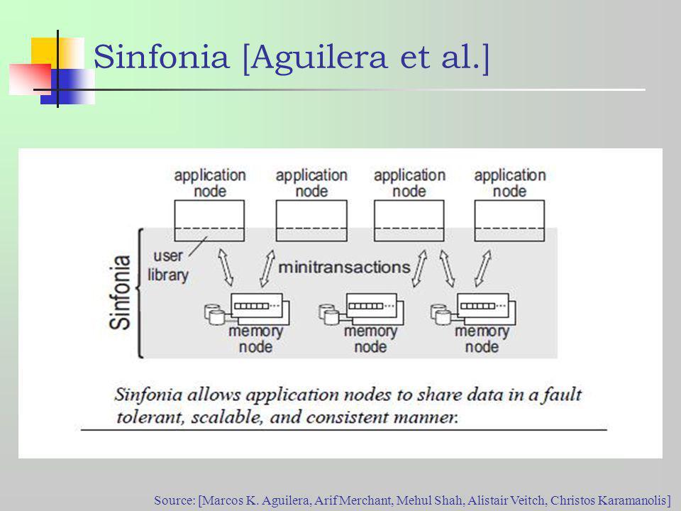 Sinfonia [Aguilera et al.]